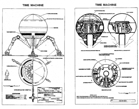 A time machine that you can build in your garage