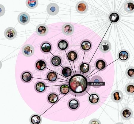 "Facebook Social Graph application - the ""Eunice's family cluster"" 'mob' shows by pink"